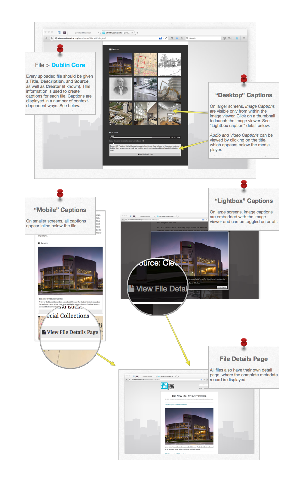 Content Layout, 2 of 3: Item Media